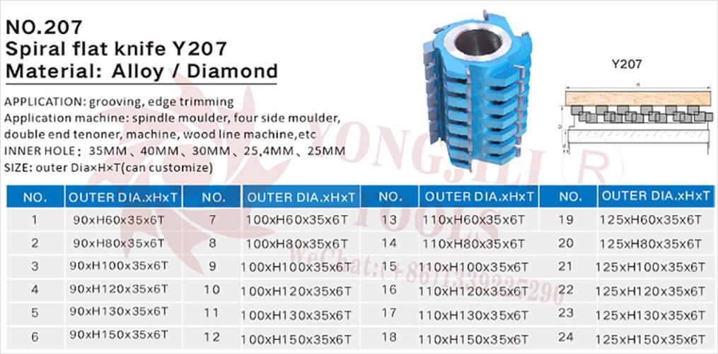 Muwei efficient moulder cutters wholesale for frozen food processing plants-3