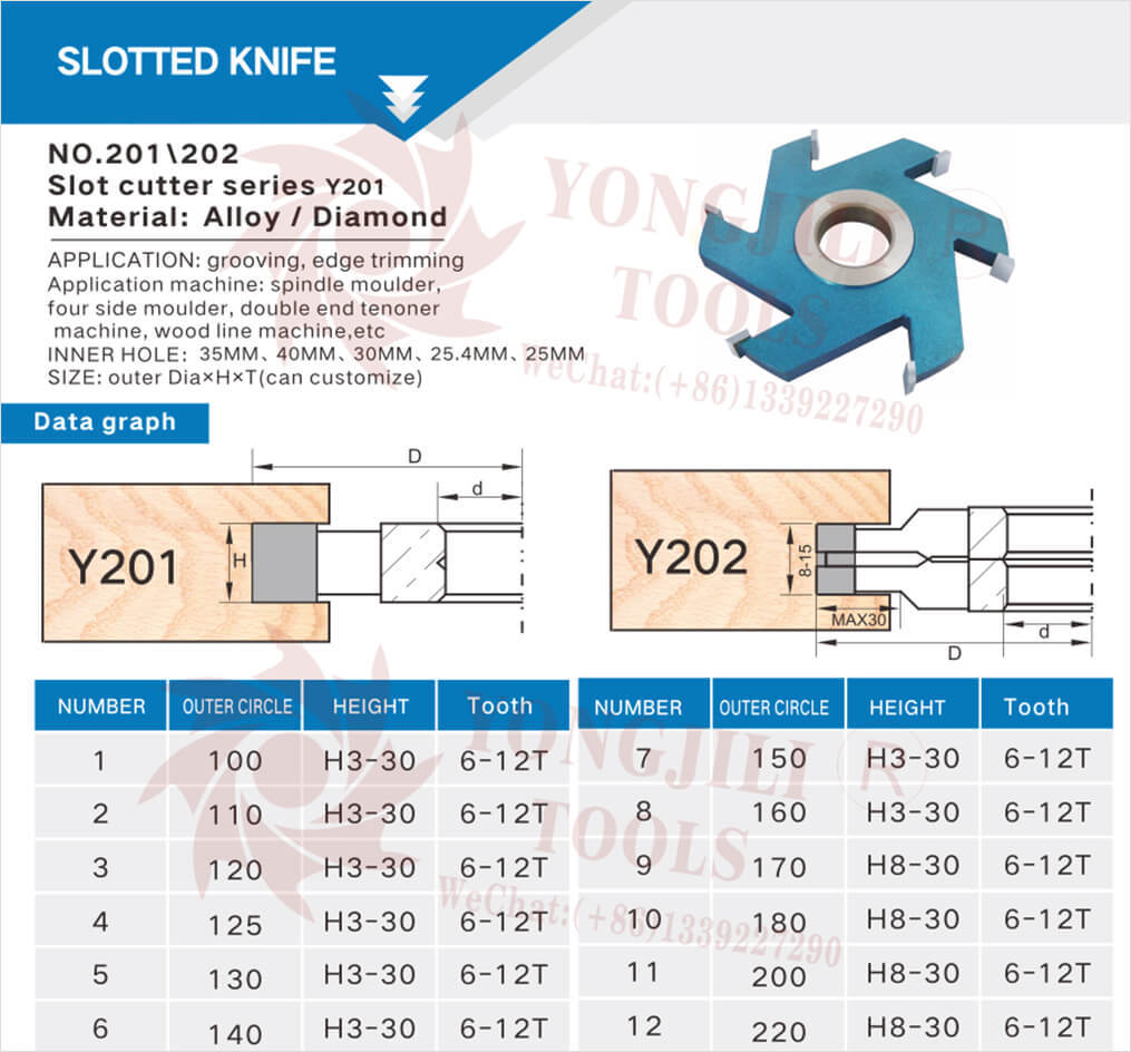Muwei efficient finger joint cutter manufacturer for wood sawing-3