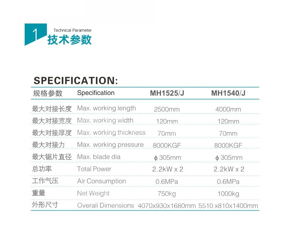 Muwei efficient function of grinding machine manufacturer for frozen food processing plants-2