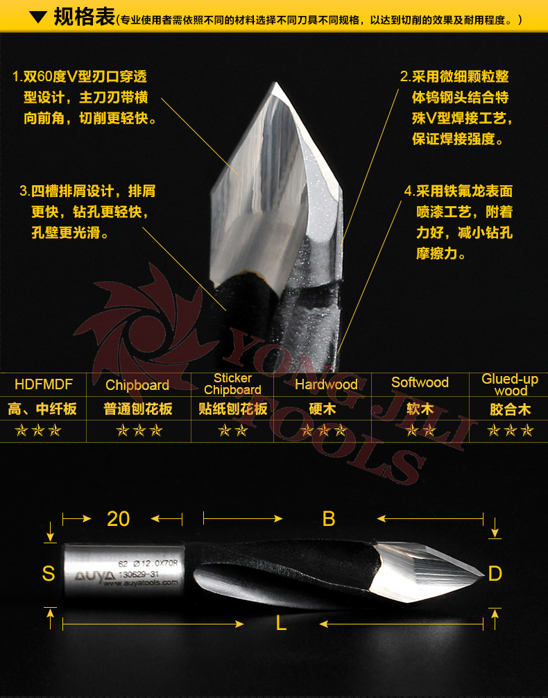 high quality drill bit set aluminum supplier for shaping machine-2