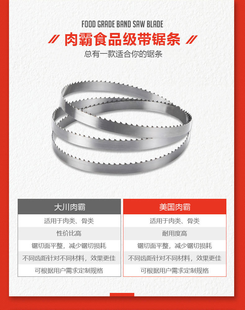 durable industrial band saw blades carbide manufacturer for furniture-4