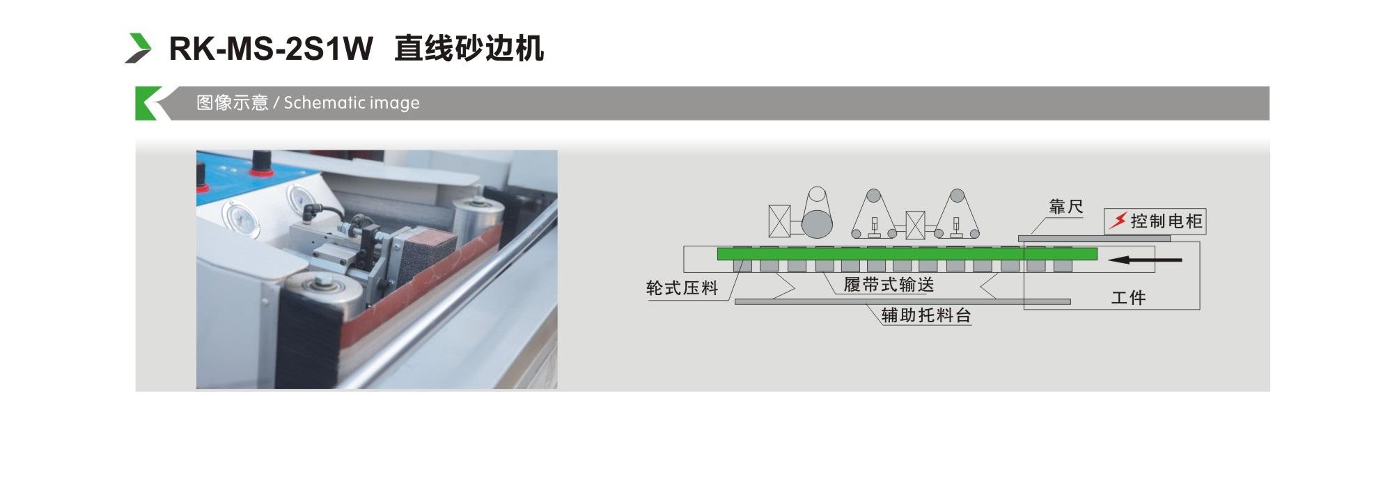 Muwei super tough sliding miter saw wholesale for frozen food processing plants-3