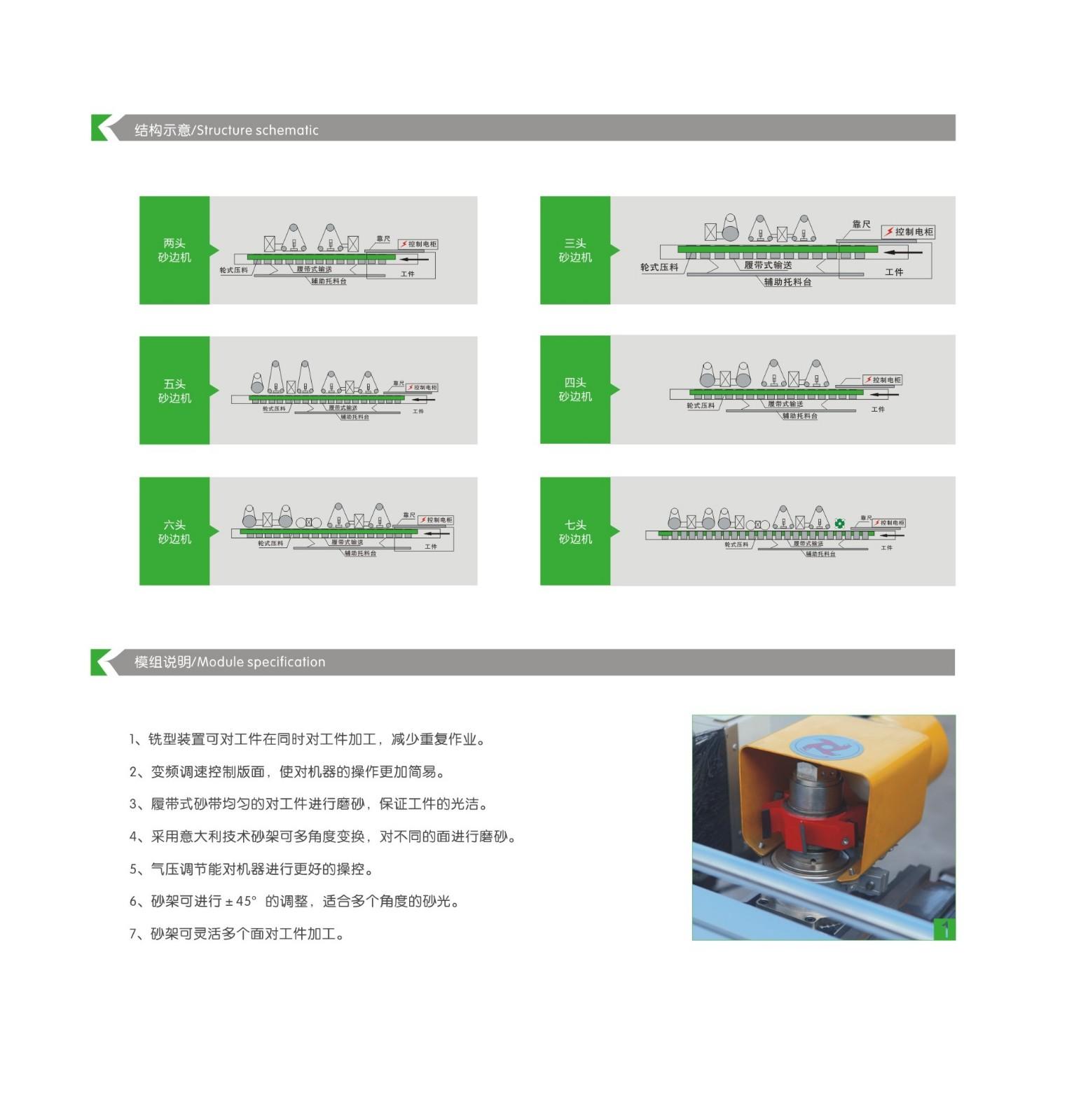Muwei hard curve sliding table saw manufacturer for furniture-6