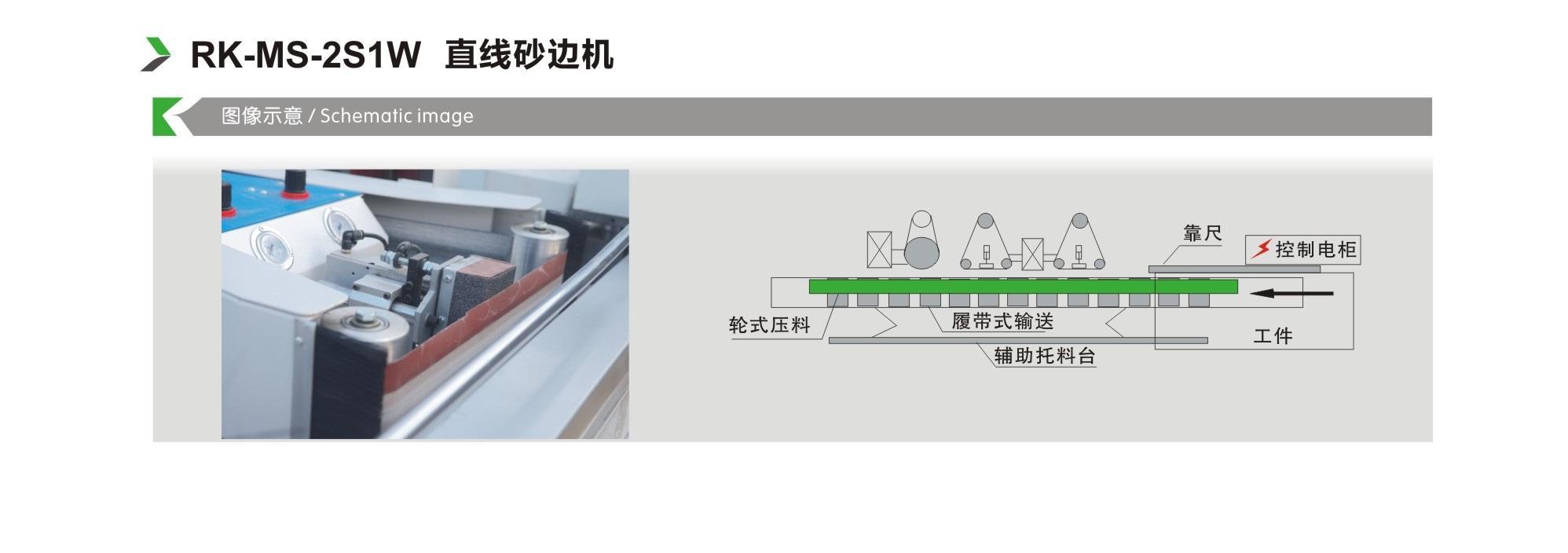 Muwei durable finger joint machine supplier for frozen food processing plants-3